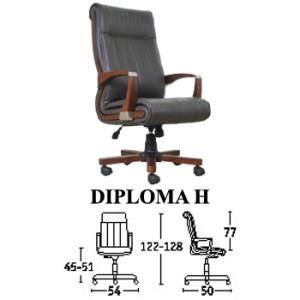 Kursi Savello Diploma H